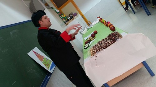 Portada de galería de fotos: Alimentación Saludable  2º ciclo   2015/2016